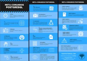 Meta Commands de psql más utilizados en PostgreSQL
